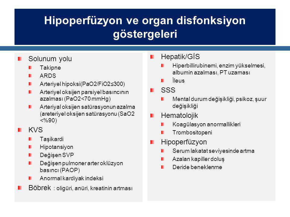 Hipoperfüzyon ve organ disfonksiyon göstergeleri Solunum yolu Takipne ARDS Arteriyel hipoksi(PaO2/FiO2≤300) Arteriyel oksijen parsiyel basıncının azal