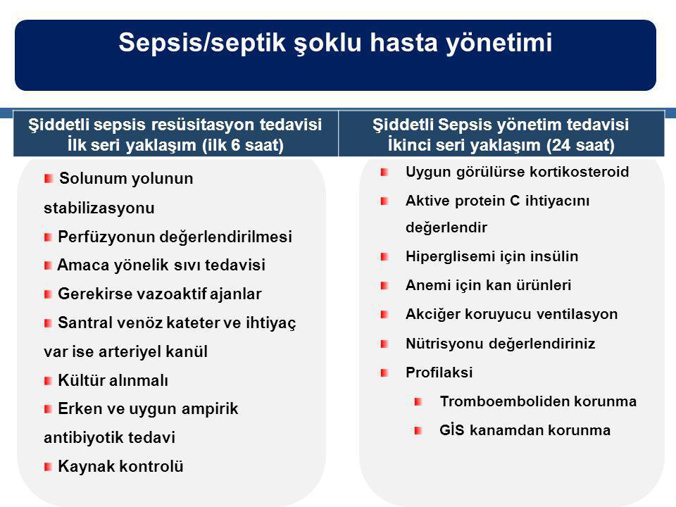 Sepsis/septik şoklu hasta yönetimi Solunum yolunun stabilizasyonu Perfüzyonun değerlendirilmesi Amaca yönelik sıvı tedavisi Gerekirse vazoaktif ajanla