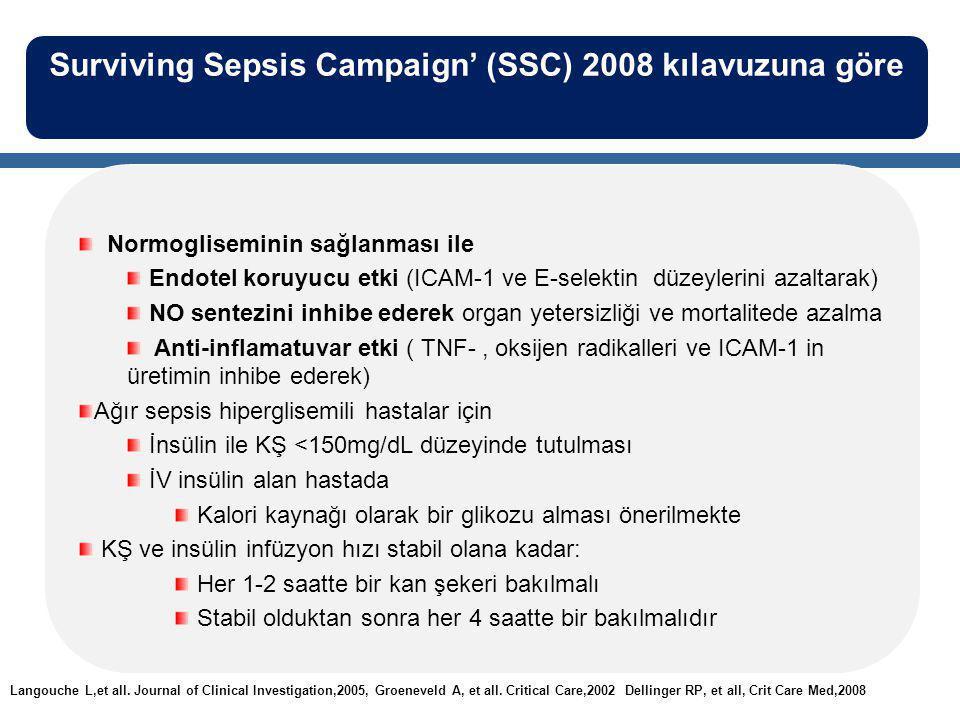 Surviving Sepsis Campaign' (SSC) 2008 kılavuzuna göre Normogliseminin sağlanması ile Endotel koruyucu etki (ICAM-1 ve E-selektin düzeylerini azaltarak) NO sentezini inhibe ederek organ yetersizliği ve mortalitede azalma Anti-inflamatuvar etki ( TNF-, oksijen radikalleri ve ICAM-1 in üretimin inhibe ederek) Ağır sepsis hiperglisemili hastalar için İnsülin ile KŞ <150mg/dL düzeyinde tutulması İV insülin alan hastada Kalori kaynağı olarak bir glikozu alması önerilmekte KŞ ve insülin infüzyon hızı stabil olana kadar: Her 1-2 saatte bir kan şekeri bakılmalı Stabil olduktan sonra her 4 saatte bir bakılmalıdır Langouche L,et all.