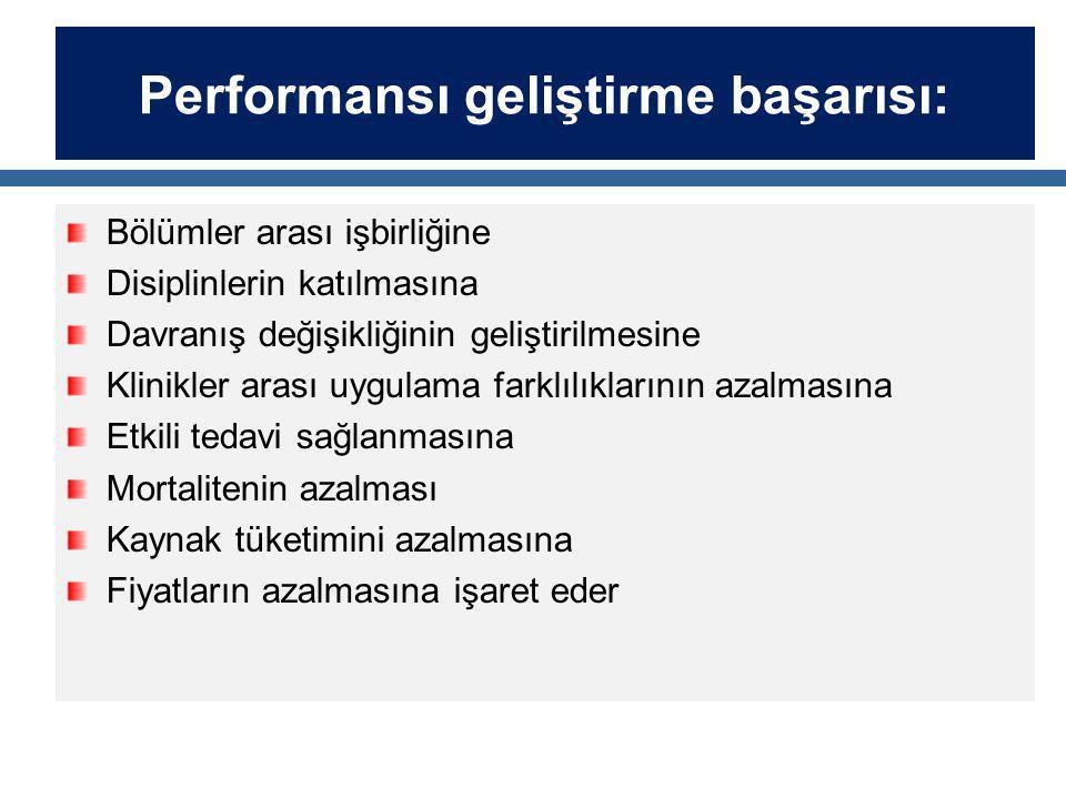 Performansı geliştirme başarısı: Bölümler arası işbirliğine Disiplinlerin katılmasına Davranış değişikliğinin geliştirilmesine Klinikler arası uygulam
