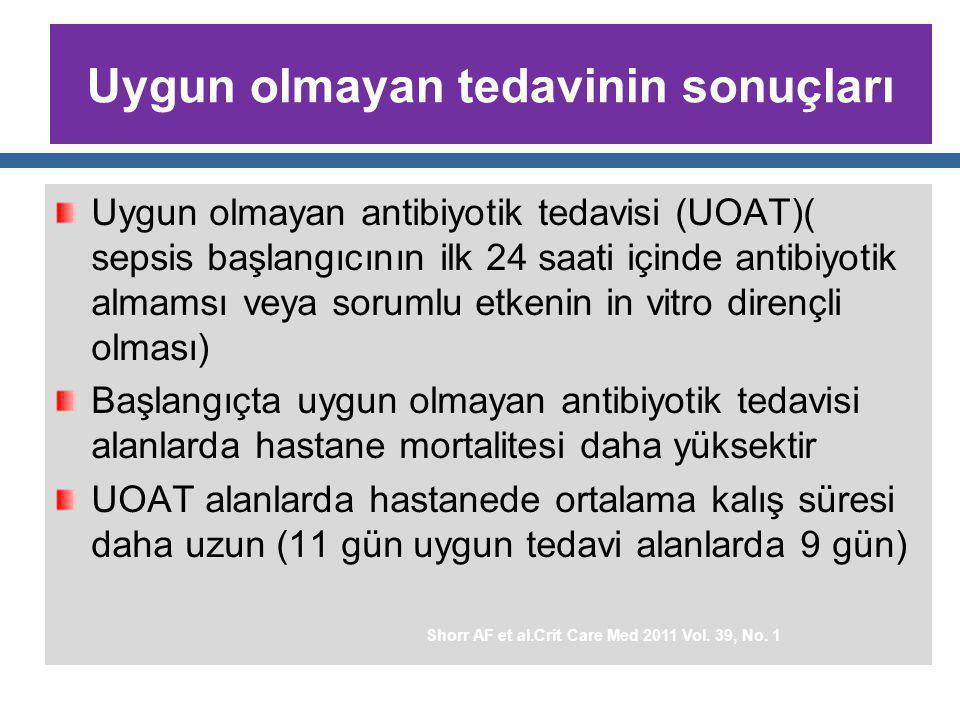 Uygun olmayan tedavinin sonuçları Uygun olmayan antibiyotik tedavisi (UOAT)( sepsis başlangıcının ilk 24 saati içinde antibiyotik almamsı veya sorumlu etkenin in vitro dirençli olması) Başlangıçta uygun olmayan antibiyotik tedavisi alanlarda hastane mortalitesi daha yüksektir UOAT alanlarda hastanede ortalama kalış süresi daha uzun (11 gün uygun tedavi alanlarda 9 gün) Shorr AF et al.Crit Care Med 2011 Vol.
