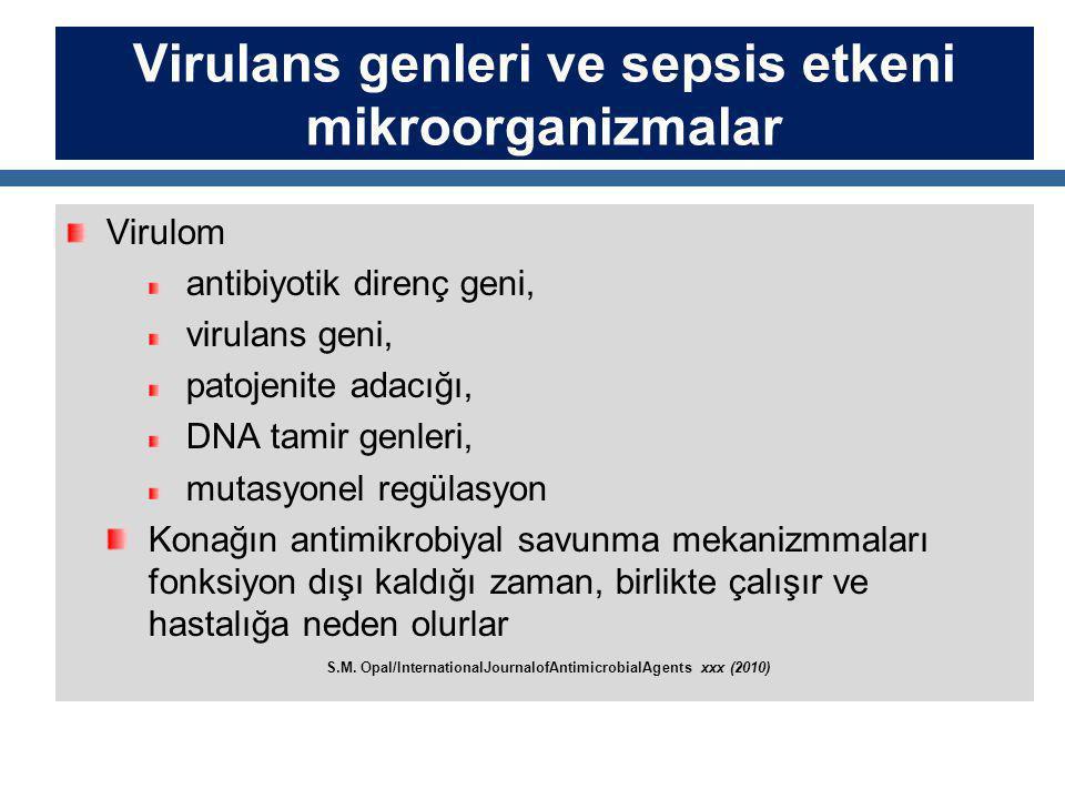 Virulans genleri ve sepsis etkeni mikroorganizmalar Virulom antibiyotik direnç geni, virulans geni, patojenite adacığı, DNA tamir genleri, mutasyonel regülasyon Konağın antimikrobiyal savunma mekanizmmaları fonksiyon dışı kaldığı zaman, birlikte çalışır ve hastalığa neden olurlar S.M.
