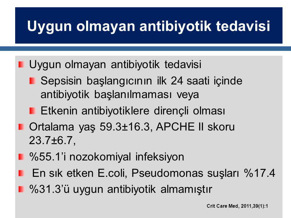 Uygun olmayan antibiyotik tedavisi Sepsisin başlangıcının ilk 24 saati içinde antibiyotik başlanılmaması veya Etkenin antibiyotiklere dirençli olması Ortalama yaş 59.3±16.3, APCHE II skoru 23.7±6.7, %55.1'i nozokomiyal infeksiyon En sık etken E.coli, Pseudomonas suşları %17.4 %31.3'ü uygun antibiyotik almamıştır Crit Care Med, 2011,39(1):1
