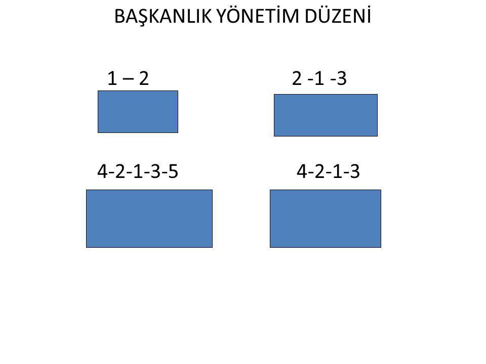 BAŞKANLIK YÖNETİM DÜZENİ 1 – 2 2 -1 -3 4-2-1-3-5 4-2-1-3
