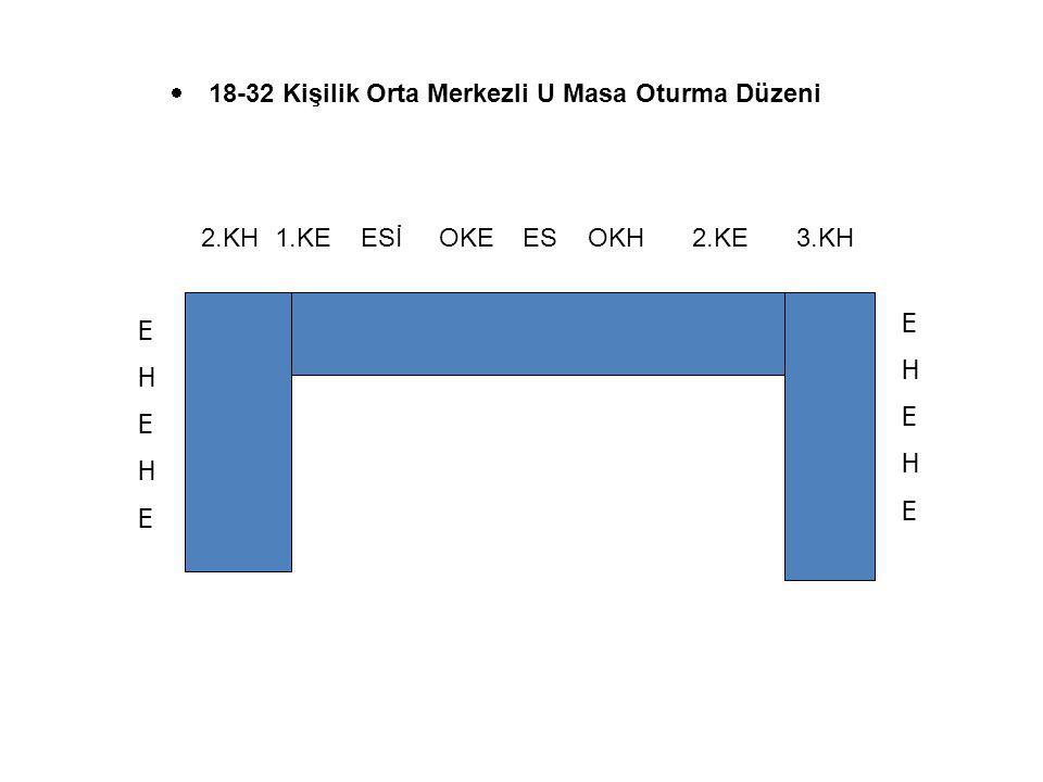  18-32 Kişilik Orta Merkezli U Masa Oturma Düzeni 2.KH1.KE ESİ OKE ESOKH2.KE3.KH EHEHEEHEHE EHEHEEHEHE