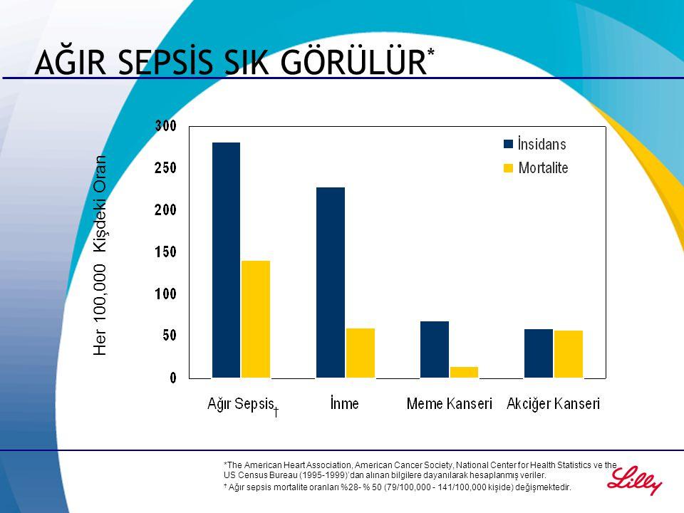 1 Sands KE, et al.JAMA 1997;278:234-40. 2 Zeni F, et al.
