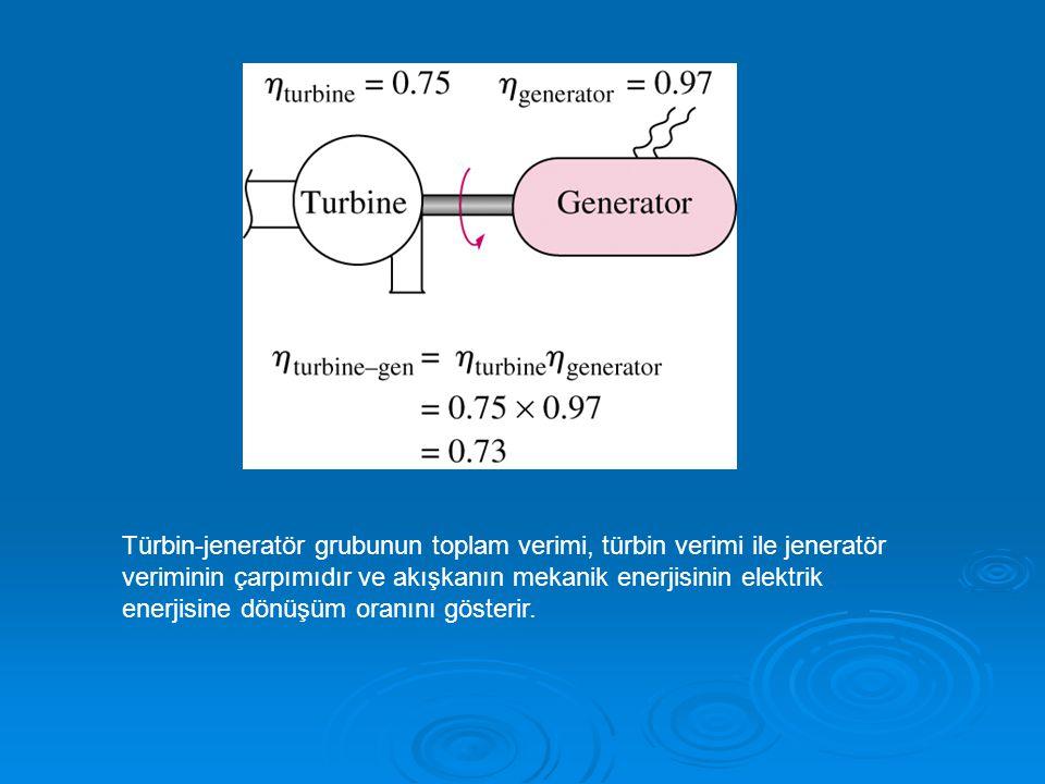 Türbin-jeneratör grubunun toplam verimi, türbin verimi ile jeneratör veriminin çarpımıdır ve akışkanın mekanik enerjisinin elektrik enerjisine dönüşüm