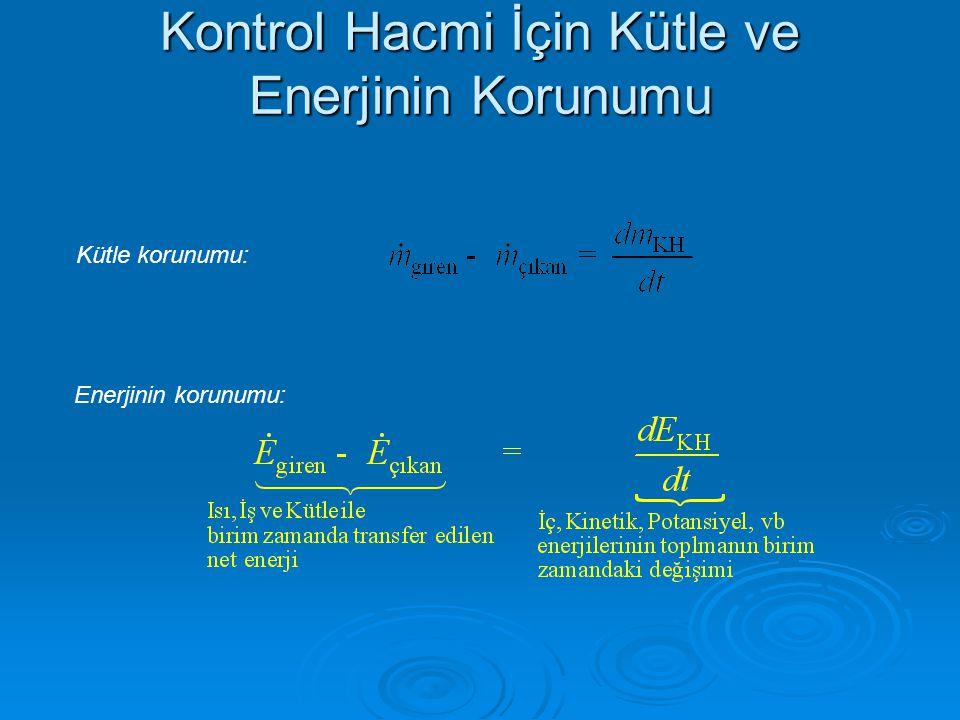 Hidrolik Eğim Çizgisi (HEÇ) Enerji Eğim Çizgisi (EEÇ) Hidrolik Eğim Çizgisi (HEÇ) Enerji Eğim Çizgisi (EEÇ)  Akışkanın mekanik enerjisini yükseklikler cinsinden çizmek çoğu zaman kolaylık sağlar.