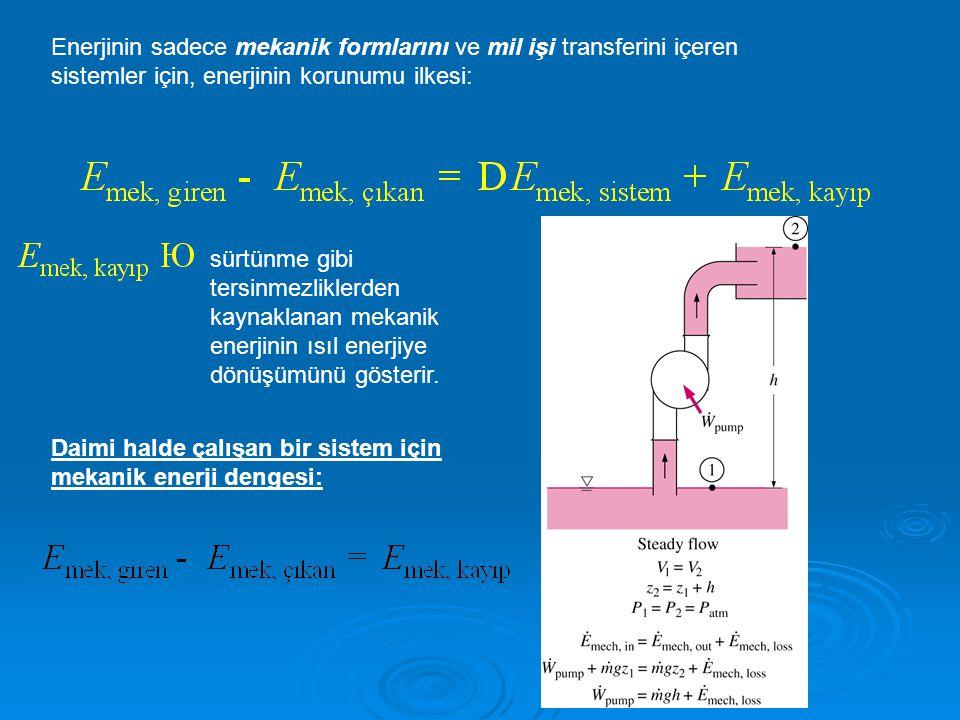 Enerjinin sadece mekanik formlarını ve mil işi transferini içeren sistemler için, enerjinin korunumu ilkesi: sürtünme gibi tersinmezliklerden kaynakla