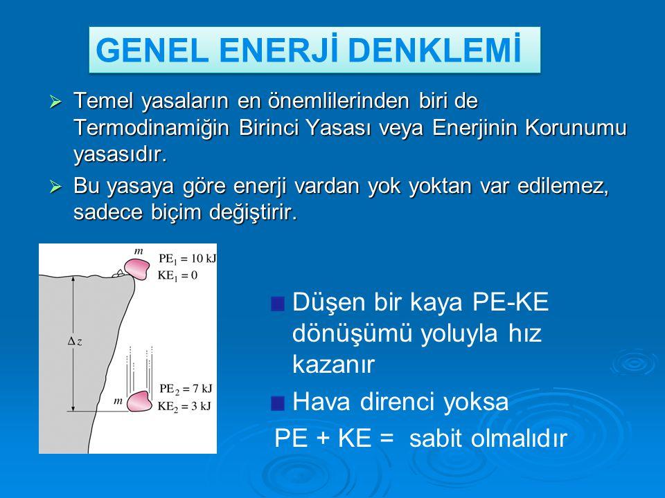 GENEL ENERJİ DENKLEMİ  Temel yasaların en önemlilerinden biri de Termodinamiğin Birinci Yasası veya Enerjinin Korunumu yasasıdır.  Bu yasaya göre en