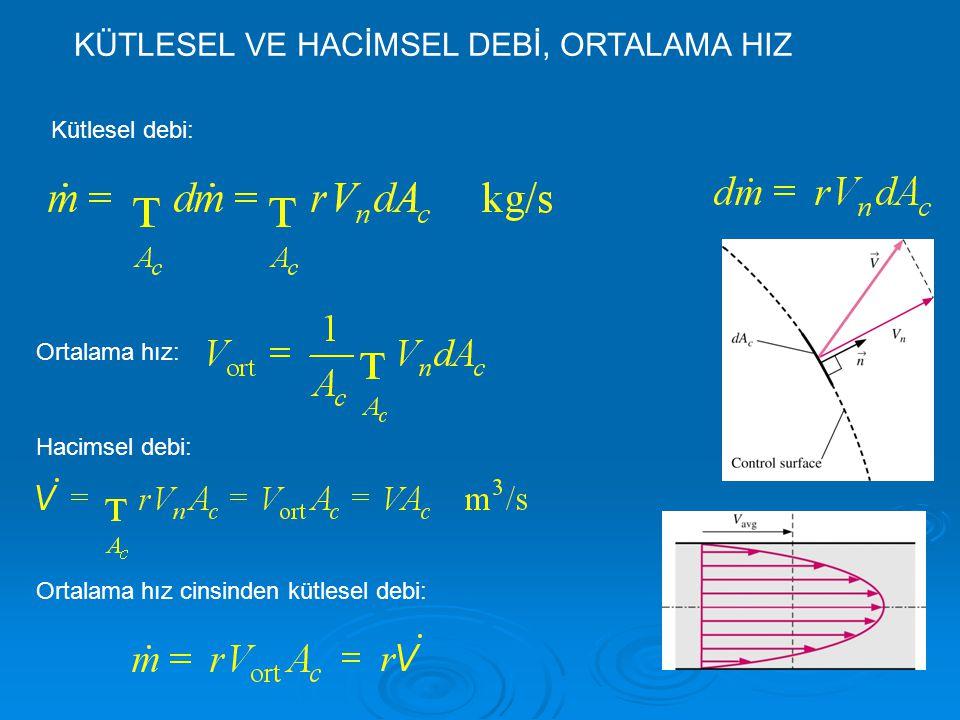  RTT şu şekilde verilmişti:  B = E ve b=e alınırsa;  İş terimi; basınç işi ile mil işinin toplamı olarak yazılabilir: