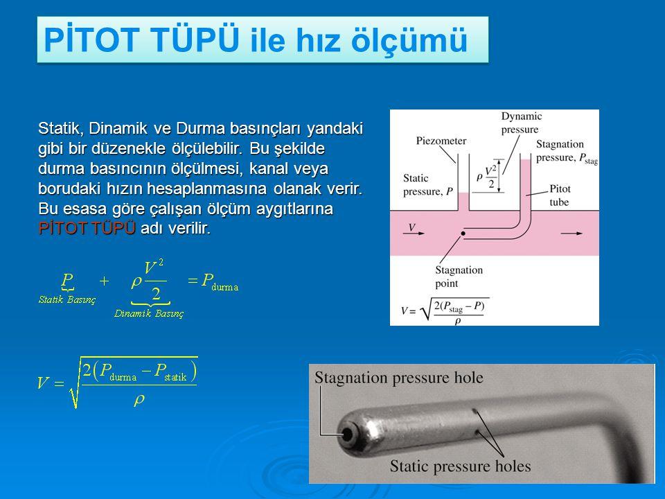 Statik, Dinamik ve Durma basınçları yandaki gibi bir düzenekle ölçülebilir. Bu şekilde durma basıncının ölçülmesi, kanal veya borudaki hızın hesaplanm