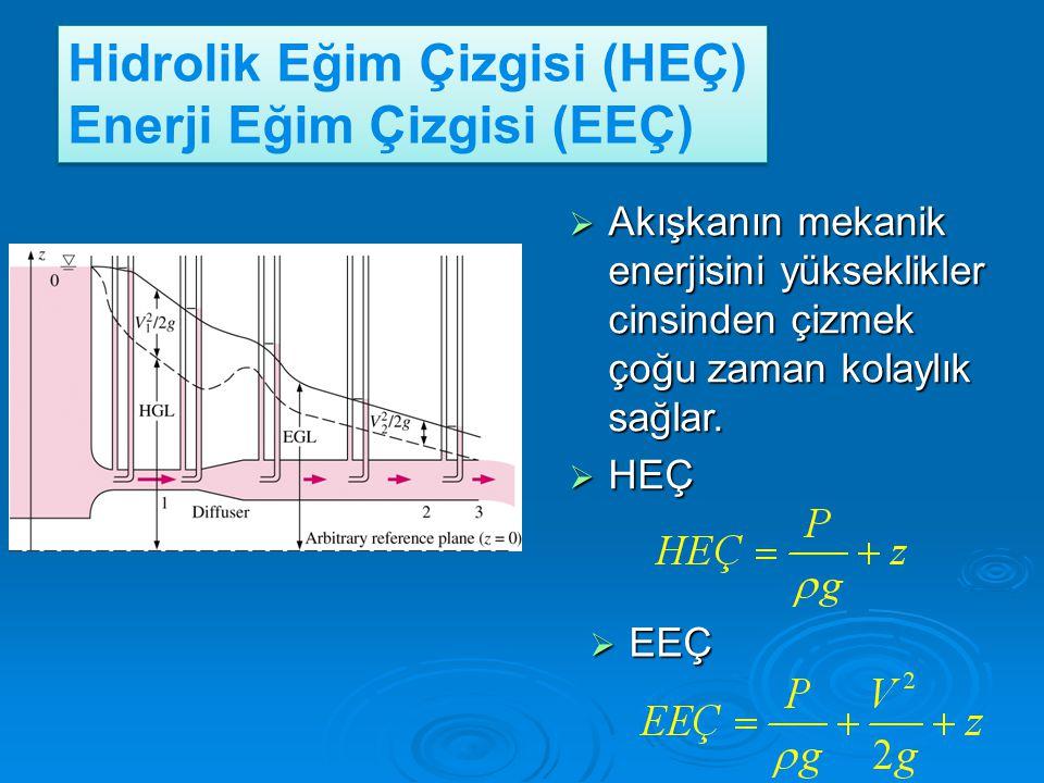 Hidrolik Eğim Çizgisi (HEÇ) Enerji Eğim Çizgisi (EEÇ) Hidrolik Eğim Çizgisi (HEÇ) Enerji Eğim Çizgisi (EEÇ)  Akışkanın mekanik enerjisini yükseklikle