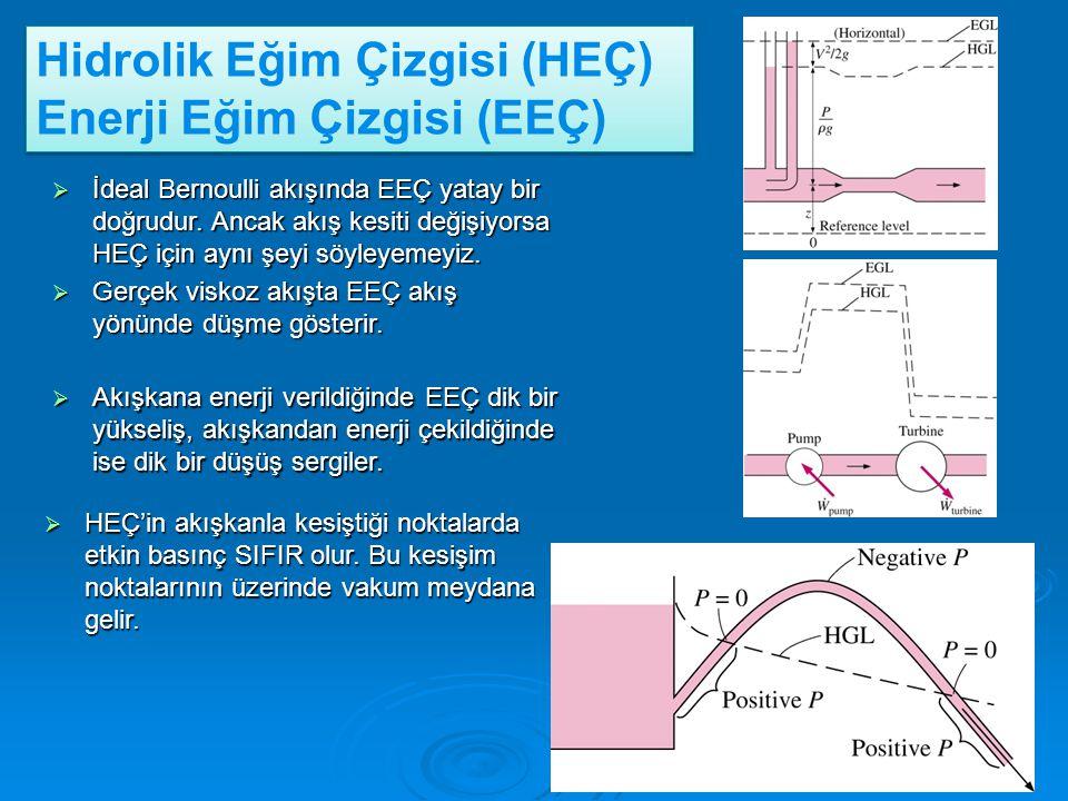 Hidrolik Eğim Çizgisi (HEÇ) Enerji Eğim Çizgisi (EEÇ) Hidrolik Eğim Çizgisi (HEÇ) Enerji Eğim Çizgisi (EEÇ)  İdeal Bernoulli akışında EEÇ yatay bir d