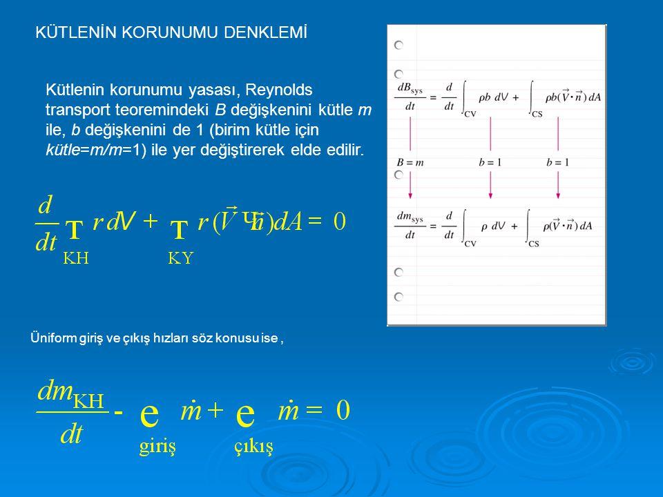 KÜTLENİN KORUNUMU DENKLEMİ Üniform giriş ve çıkış hızları söz konusu ise, Kütlenin korunumu yasası, Reynolds transport teoremindeki B değişkenini kütl