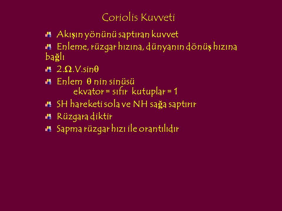 Coriolis Kuvveti Akı ş ın yönünü saptıran kuvvet Enleme, rüzgar hızına, dünyanın dönü ş hızına ba ğ lı 2. .V.sin  Enlem  nin sinüsü ekvator = sıfır