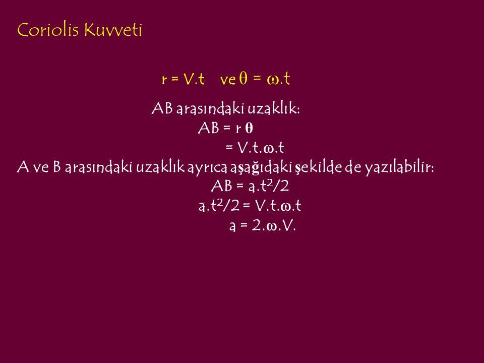 Coriolis Kuvveti r = V.t ve θ = .t AB arasındaki uzaklık: AB = r θ = V.t. .t A ve B arasındaki uzaklık ayrıca a ş a ğ ıdaki ş ekilde de yazılabilir: