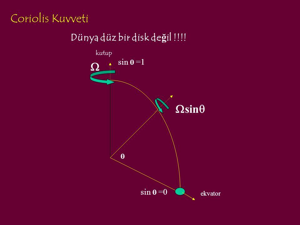 Coriolis Kuvveti Dünya düz bir disk de ğ il !!!!    sin  sin  =1 sin  =0 ekvator kutup