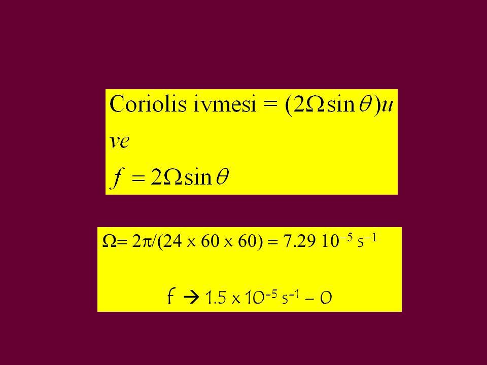  x  x    s  f  1.5 x 10 -5 s -1 – 0
