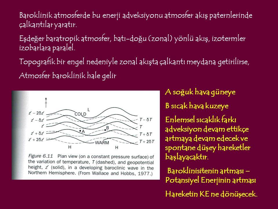 Baroklinik atmosferde bu enerji adveksiyonu atmosfer akı ş paternlerinde çalkantılar yaratır. E ş de ğ er baratropik atmosfer, batı-do ğ u (zonal) yön