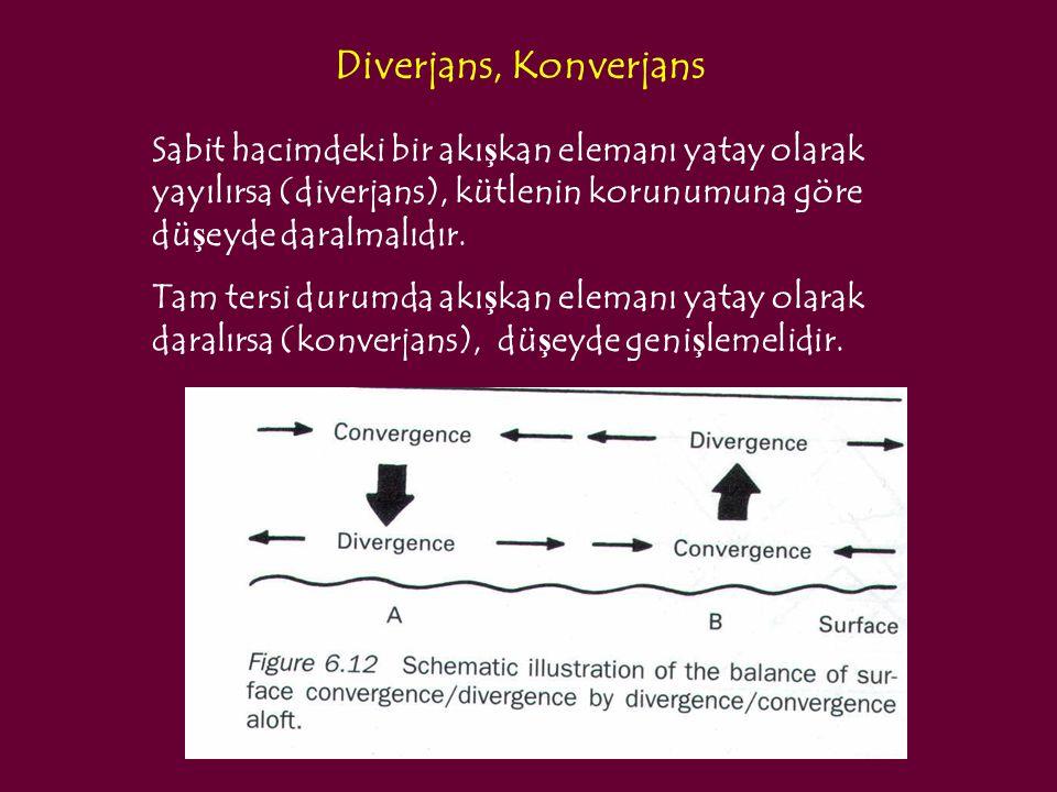 Diverjans, Konverjans Sabit hacimdeki bir akı ş kan elemanı yatay olarak yayılırsa (diverjans), kütlenin korunumuna göre dü ş eyde daralmalıdır. Tam t