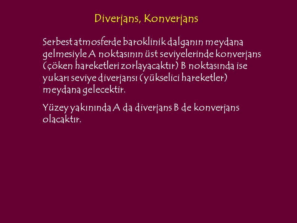 Diverjans, Konverjans Serbest atmosferde baroklinik dalganın meydana gelmesiyle A noktasının üst seviyelerinde konverjans (çöken hareketleri zorlayaca