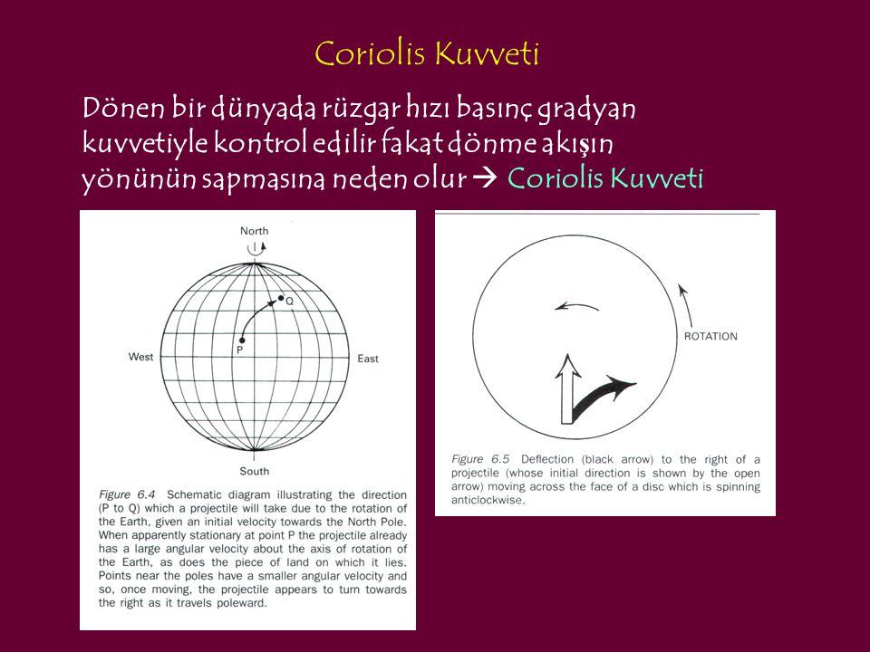 Coriolis Kuvveti Dönen bir dünyada rüzgar hızı basınç gradyan kuvvetiyle kontrol edilir fakat dönme akı ş ın yönünün sapmasına neden olur  Coriolis K