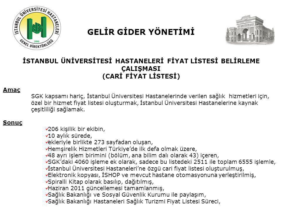 GELİR GİDER YÖNETİMİ İSTANBUL ÜNİVERSİTESİ HASTANELERİ FİYAT LİSTESİ BELİRLEME ÇALIŞMASI (CARİ FİYAT LİSTESİ) Amaç SGK kapsamı hariç, İstanbul Üniversitesi Hastanelerinde verilen sağlık hizmetleri için, özel bir hizmet fiyat listesi oluşturmak, İstanbul Üniversitesi Hastanelerine kaynak çeşitliliği sağlamak.