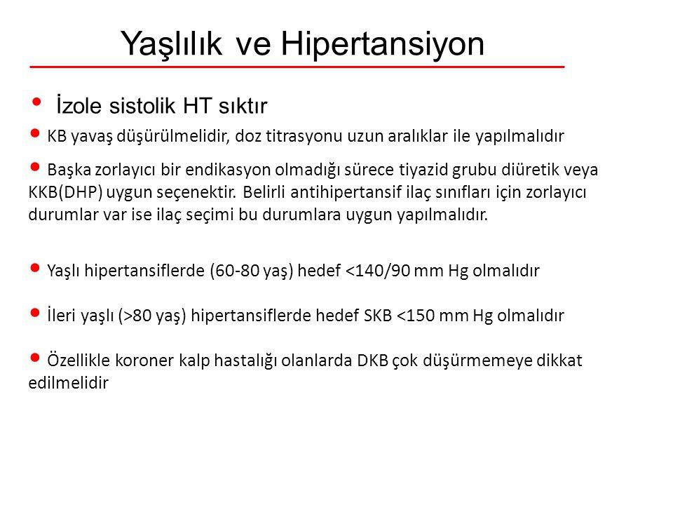 Yaşlılık ve Hipertansiyon İzole sistolik HT sıktır KB yavaş düşürülmelidir, doz titrasyonu uzun aralıklar ile yapılmalıdır Başka zorlayıcı bir endikas