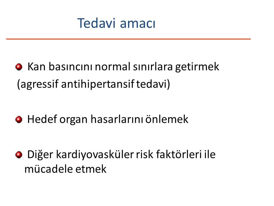 Tedavi amacı Kan basıncını normal sınırlara getirmek (agressif antihipertansif tedavi) Hedef organ hasarlarını önlemek Diğer kardiyovasküler risk fakt