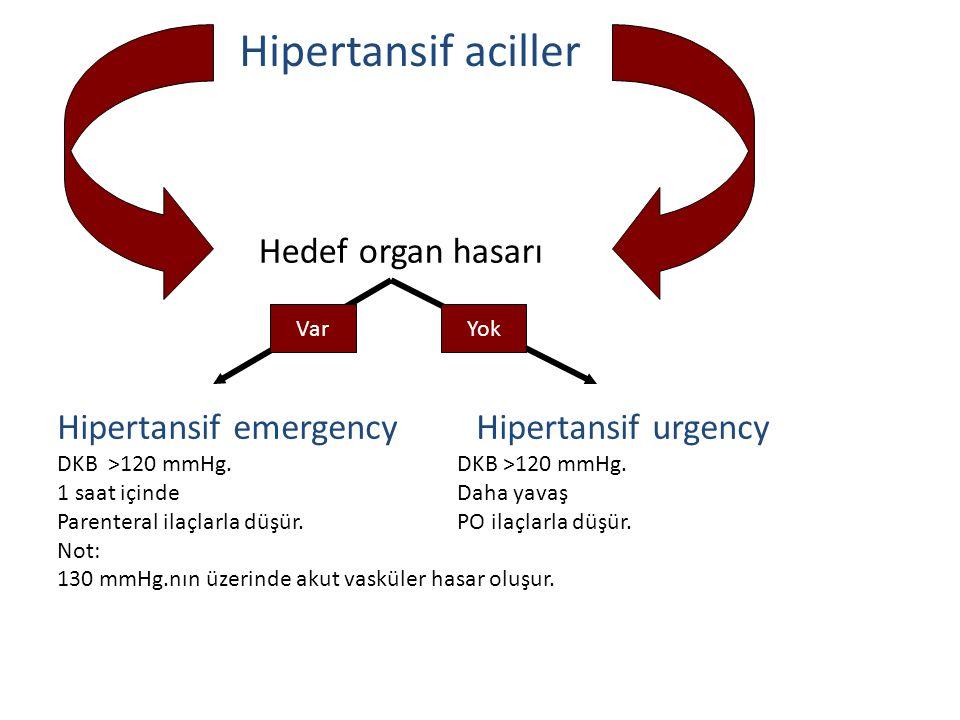 Hipertansif aciller Hipertansif emergency Hipertansif urgency DKB >120 mmHg. 1 saat içinde Daha yavaş Parenteral ilaçlarla düşür. PO ilaçlarla düşür.