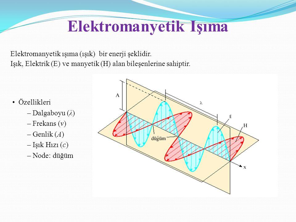 E foton = hν Örnek: 500 nm dalgaboyundaki fotonun enerjisi nedir.