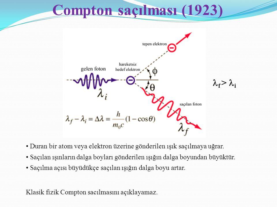 Compton saçılması (1923) Duran bir atom veya elektron üzerine gönderilen ışık saçılmaya uğrar.