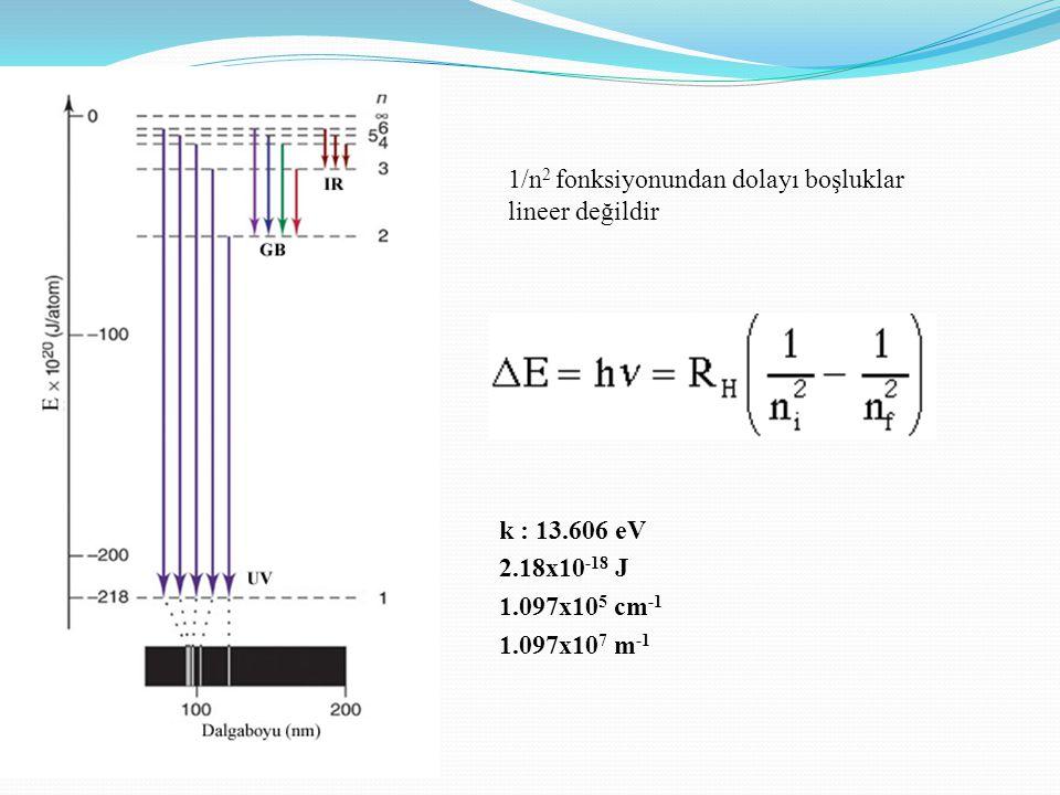 1/n 2 fonksiyonundan dolayı boşluklar lineer değildir k : 13.606 eV 2.18x10 -18 J 1.097x10 5 cm -1 1.097x10 7 m -1