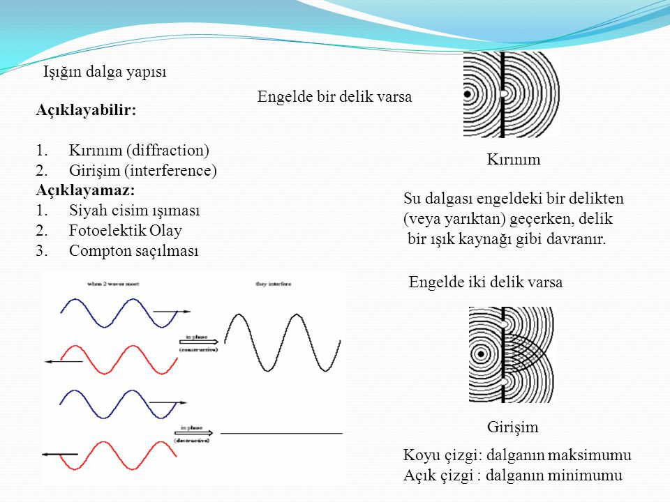 Işığın dalga yapısı Açıklayabilir: 1.Kırınım (diffraction) 2.Girişim (interference) Açıklayamaz: 1.Siyah cisim ışıması 2.Fotoelektik Olay 3.Compton saçılması Su dalgası engeldeki bir delikten (veya yarıktan) geçerken, delik bir ışık kaynağı gibi davranır.