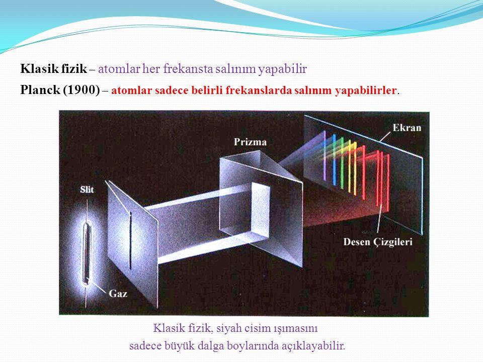 Klasik fizik – atomlar her frekansta salınım yapabilir Planck (1900) – atomlar sadece belirli frekanslarda salınım yapabilirler.