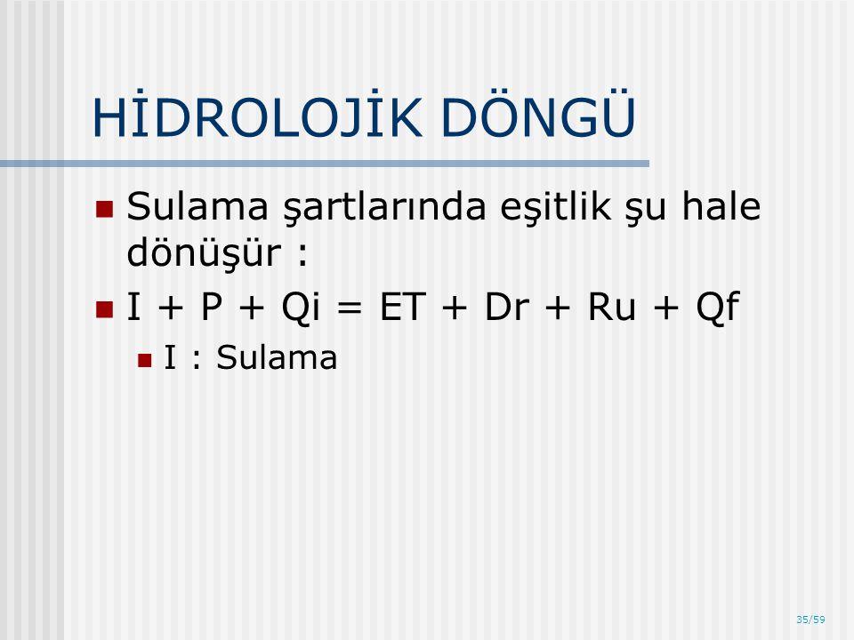 35/59 HİDROLOJİK DÖNGÜ Sulama şartlarında eşitlik şu hale dönüşür : I + P + Qi = ET + Dr + Ru + Qf I : Sulama