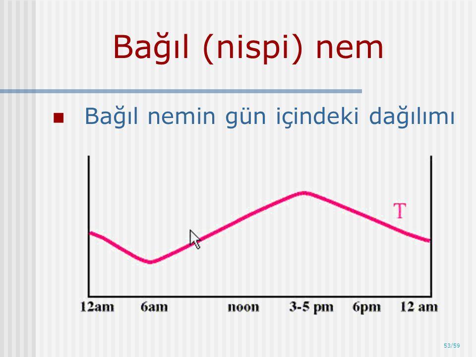 53/59 Bağıl (nispi) nem Bağıl nemin gün içindeki dağılımı