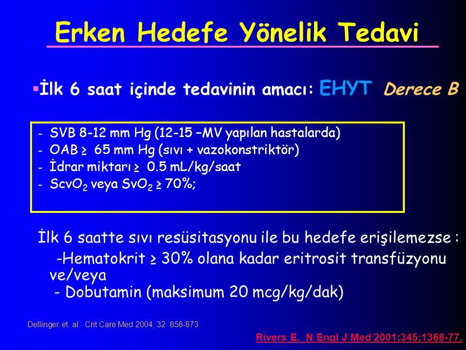 Erken Hedefe Yönelik Tedavi  İlk 6 saat içinde tedavinin amacı: EHYT Derece B - SVB 8-12 mm Hg (12-15 –MV yapılan hastalarda) - OAB ≥ 65 mm Hg (sıvı