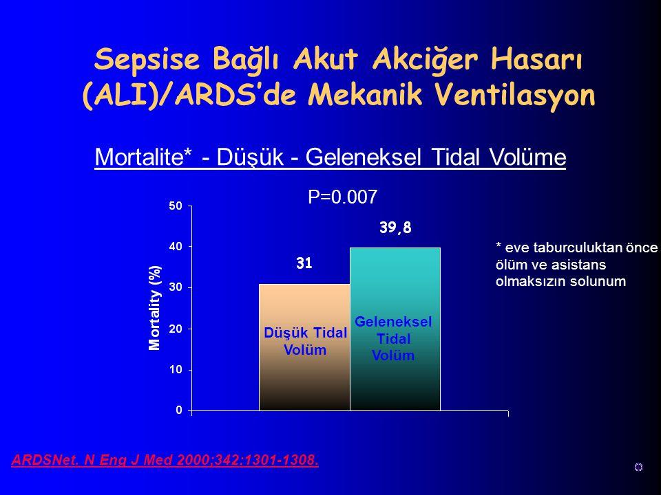 Mortalite* - Düşük - Geleneksel Tidal Volüme Düşük Tidal Volüm Geleneksel Tidal Volüm P=0.007 * eve taburculuktan önce ölüm ve asistans olmaksızın sol