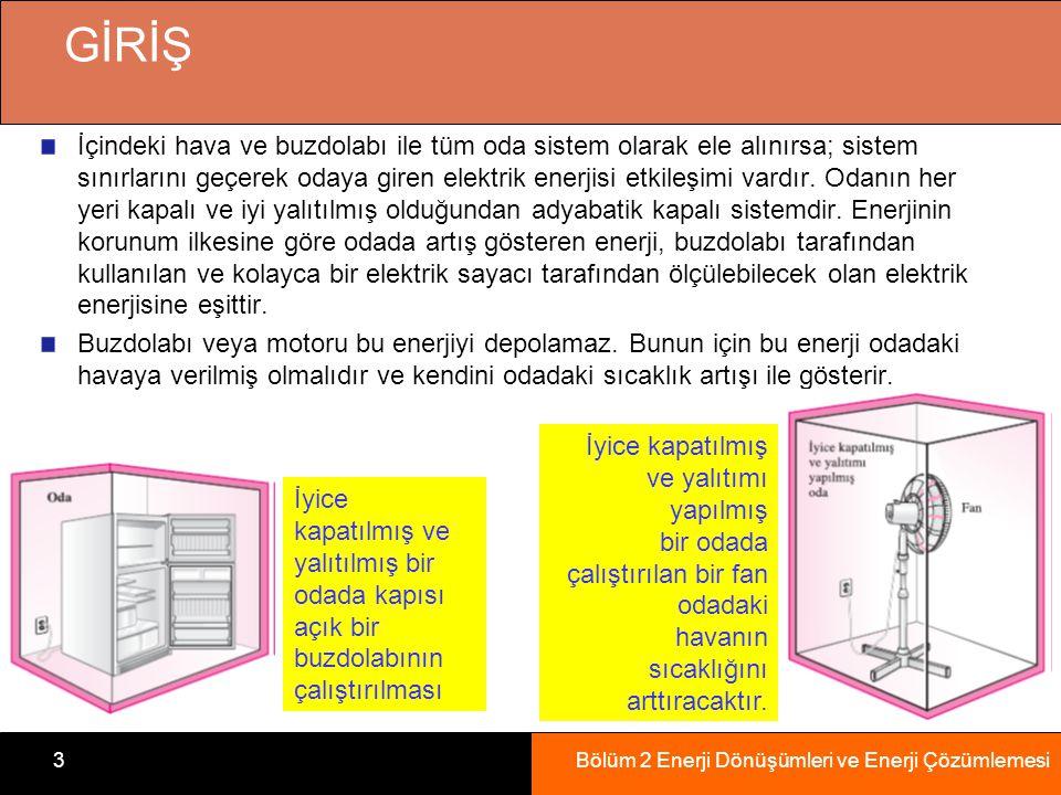 Bölüm 2 Enerji Dönüşümleri ve Enerji Çözümlemesi3 GİRİŞ İçindeki hava ve buzdolabı ile tüm oda sistem olarak ele alınırsa; sistem sınırlarını geçerek odaya giren elektrik enerjisi etkileşimi vardır.
