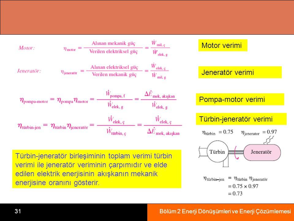 Bölüm 2 Enerji Dönüşümleri ve Enerji Çözümlemesi31 Jeneratör verimi Pompa-motor verimi Türbin-jeneratör verimi Türbin-jeneratör birleşiminin toplam ve