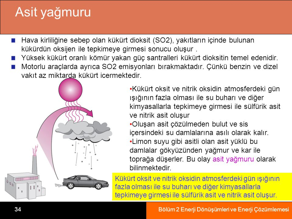 Bölüm 2 Enerji Dönüşümleri ve Enerji Çözümlemesi34 Asit yağmuru Hava kirliliğine sebep olan kükürt dioksit (SO2), yakıtların içinde bulunan kükürdün oksijen ile tepkimeye girmesi sonucu oluşur.