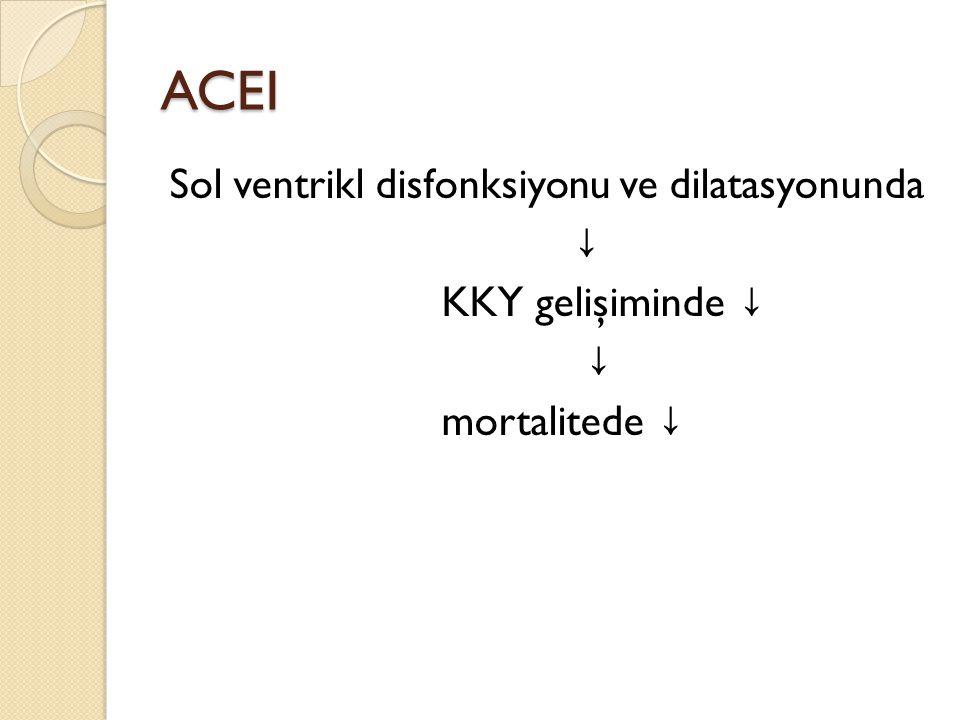ACEI Sol ventrikl disfonksiyonu ve dilatasyonunda ↓ KKY gelişiminde ↓ ↓ mortalitede ↓