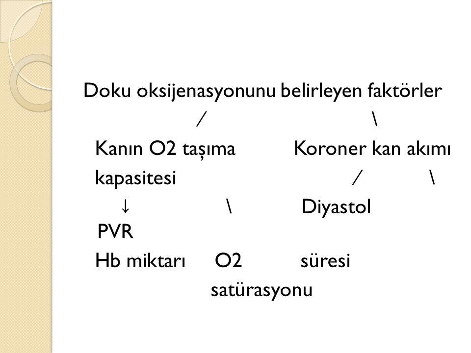 Doku oksijenasyonunu belirleyen faktörler ∕ \ Kanın O2 taşıma Koroner kan akımı kapasitesi ∕ \ ↓ \ Diyastol PVR Hb miktarı O2 süresi satürasyonu