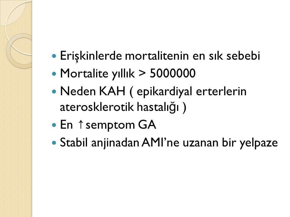 Erişkinlerde mortalitenin en sık sebebi Mortalite yıllık > 5000000 Neden KAH ( epikardiyal erterlerin aterosklerotik hastalı ğ ı ) En ↑ semptom GA Sta