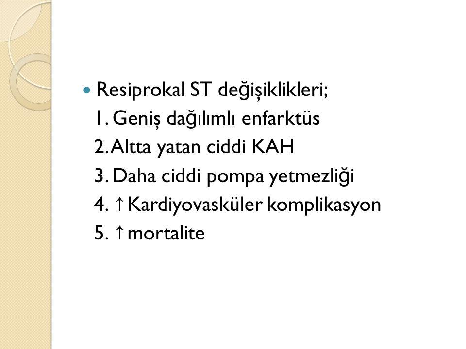 Resiprokal ST de ğ işiklikleri; 1. Geniş da ğ ılımlı enfarktüs 2. Altta yatan ciddi KAH 3. Daha ciddi pompa yetmezli ğ i 4. ↑ Kardiyovasküler komplika