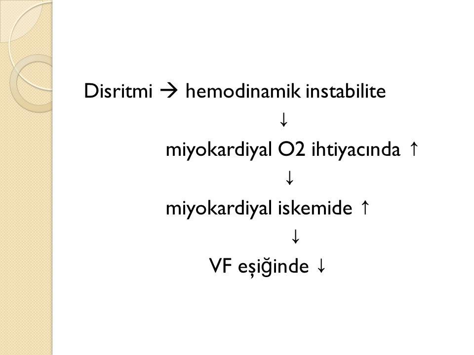 Disritmi  hemodinamik instabilite ↓ miyokardiyal O2 ihtiyacında ↑ ↓ miyokardiyal iskemide ↑ ↓ VF eşi ğ inde ↓