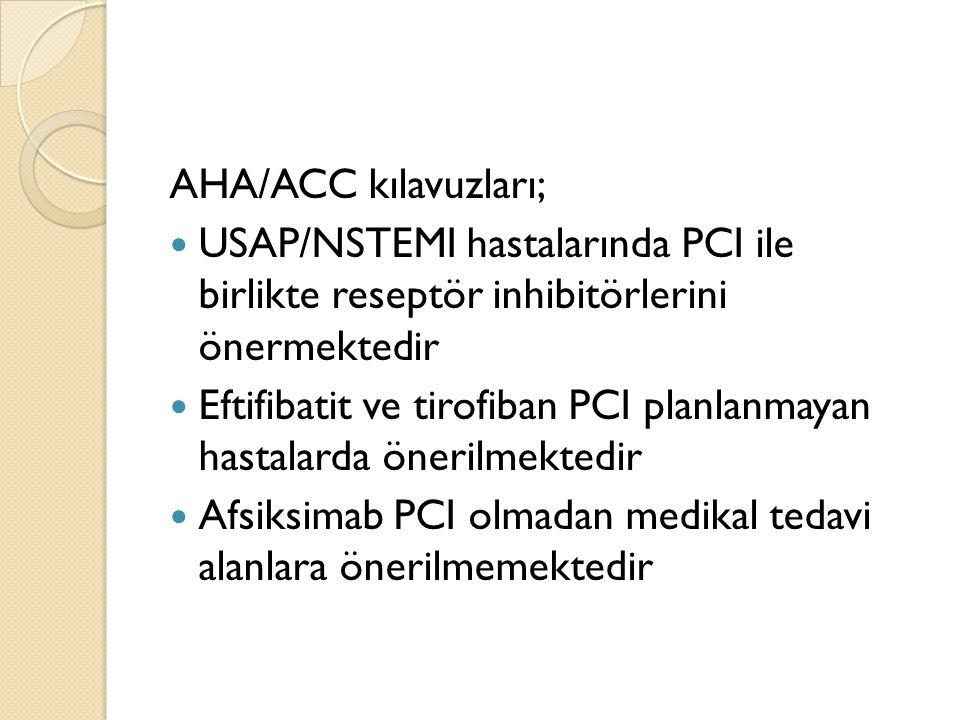 AHA/ACC kılavuzları; USAP/NSTEMI hastalarında PCI ile birlikte reseptör inhibitörlerini önermektedir Eftifibatit ve tirofiban PCI planlanmayan hastala