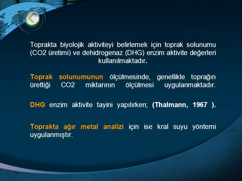 Toprakta biyolojik aktiviteyi belirlemek için toprak solunumu (CO2 üretimi) ve dehidrogenaz (DHG) enzim aktivite değerleri kullanılmaktadır.